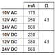 Elektrozaczep podstawowy, symetryczny 10-24V AC/DC